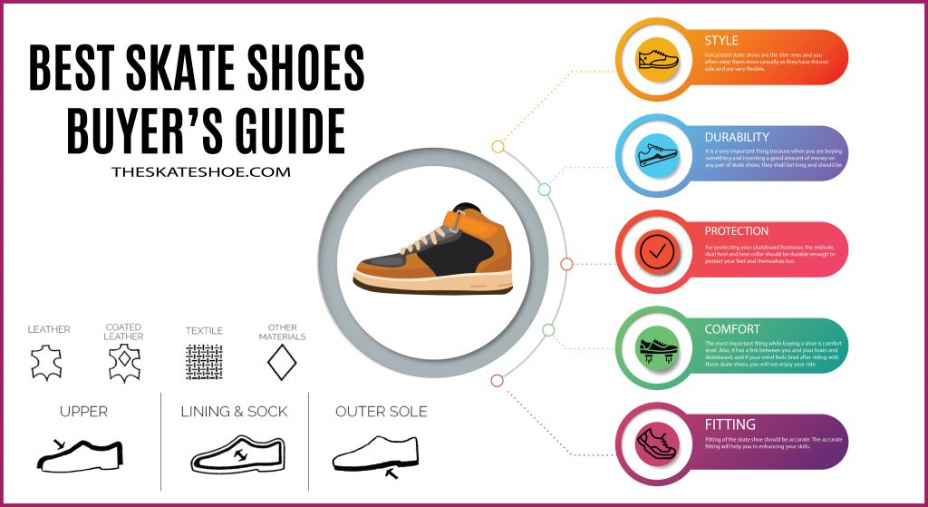 Best Skate Shoes Buyers' Guide